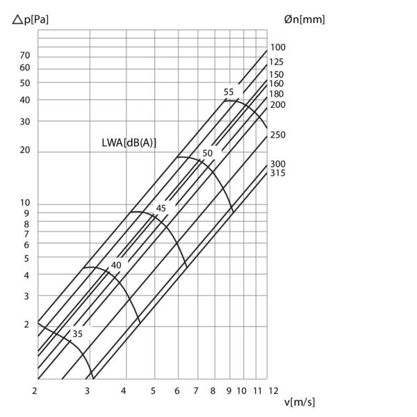 Clapet coupe feu circulaire optimis jusqu 39 120 39 - Installation clapet coupe feu ...