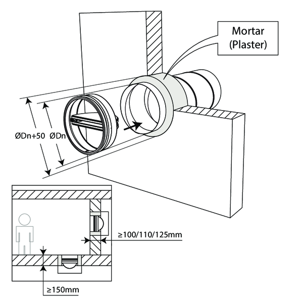 Circular Fire Damper Cartridge With Ventilation Valve With A Fire